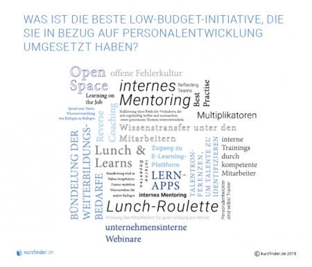 Beitragsbild_Trends 2020_ Low Budget